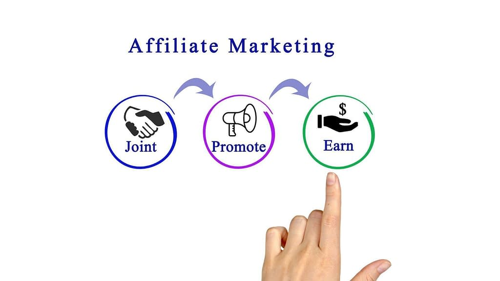 Affiliate Marketing - A business that works around your life