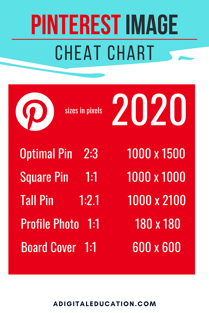 Pinterest pin size Infographic